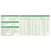 Cabo de Rede Externo/Interno GTS Network CAT 5E Fast Track UTP - Caixa 305m